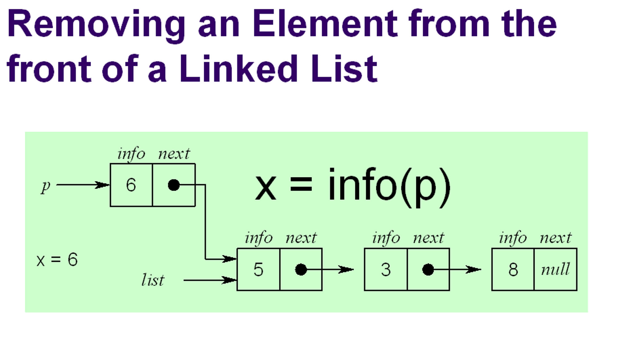 Lnk Queue As One Dimensional Array